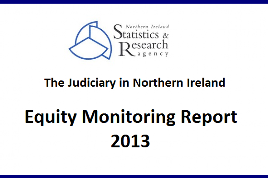 Equity Monitoring Image 2013